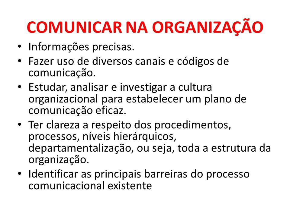 COMUNICAR NA ORGANIZAÇÃO Informações precisas. Fazer uso de diversos canais e códigos de comunicação. Estudar, analisar e investigar a cultura organiz