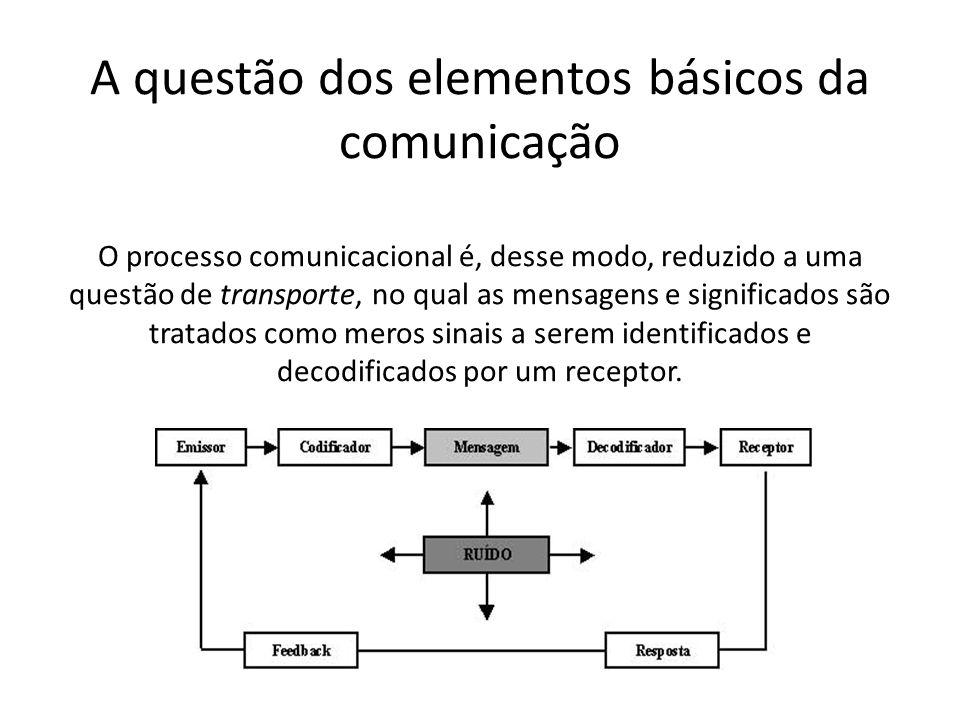 A questão dos elementos básicos da comunicação O processo comunicacional é, desse modo, reduzido a uma questão de transporte, no qual as mensagens e s