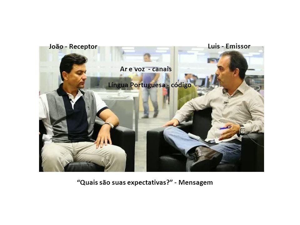 João - Receptor Luis - Emissor Ar e voz - canais Língua Portuguesa - código Quais são suas expectativas? - Mensagem