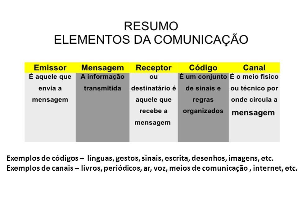 Exemplos de códigos – línguas, gestos, sinais, escrita, desenhos, imagens, etc. Exemplos de canais – livros, periódicos, ar, voz, meios de comunicação
