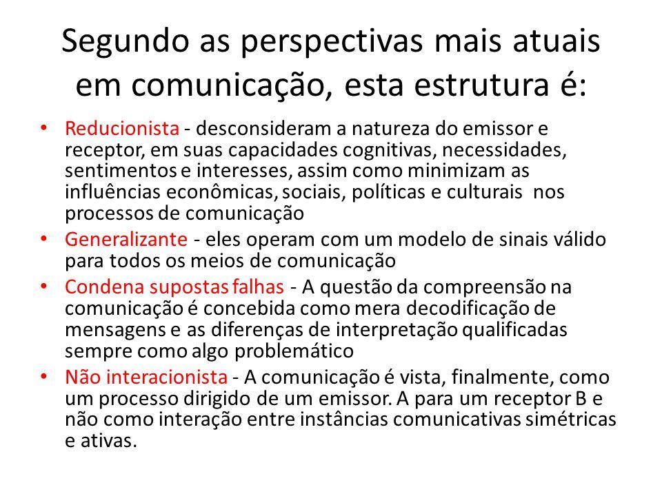 Segundo as perspectivas mais atuais em comunicação, esta estrutura é: Reducionista - desconsideram a natureza do emissor e receptor, em suas capacidad