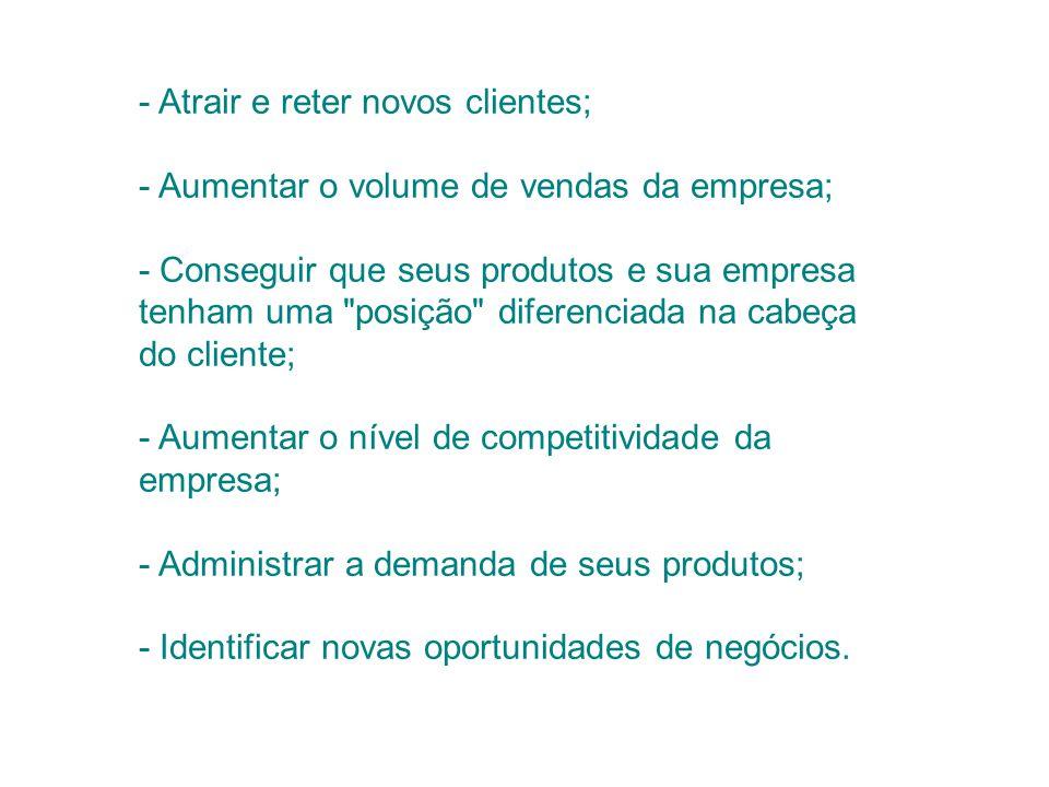 - Atrair e reter novos clientes; - Aumentar o volume de vendas da empresa; - Conseguir que seus produtos e sua empresa tenham uma