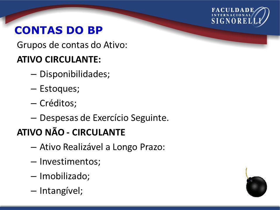 Grupos de contas do Ativo: ATIVO CIRCULANTE: – Disponibilidades; – Estoques; – Créditos; – Despesas de Exercício Seguinte. ATIVO NÃO - CIRCULANTE – At