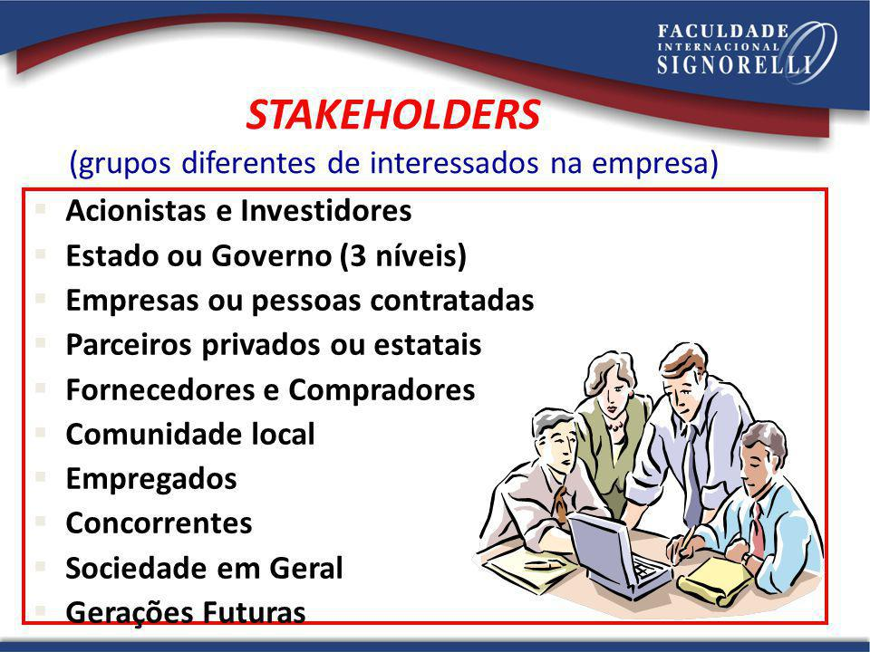 15 §Acionistas e Investidores §Estado ou Governo (3 níveis) §Empresas ou pessoas contratadas §Parceiros privados ou estatais §Fornecedores e Comprador