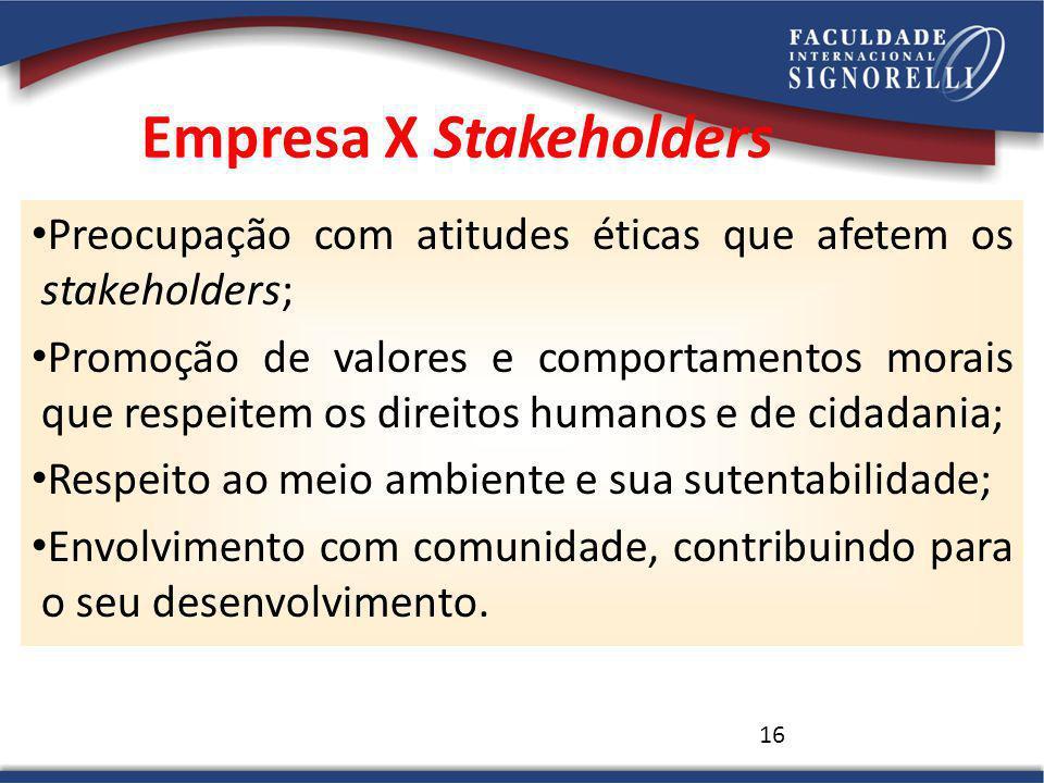 16 Preocupação com atitudes éticas que afetem os stakeholders; Promoção de valores e comportamentos morais que respeitem os direitos humanos e de cida