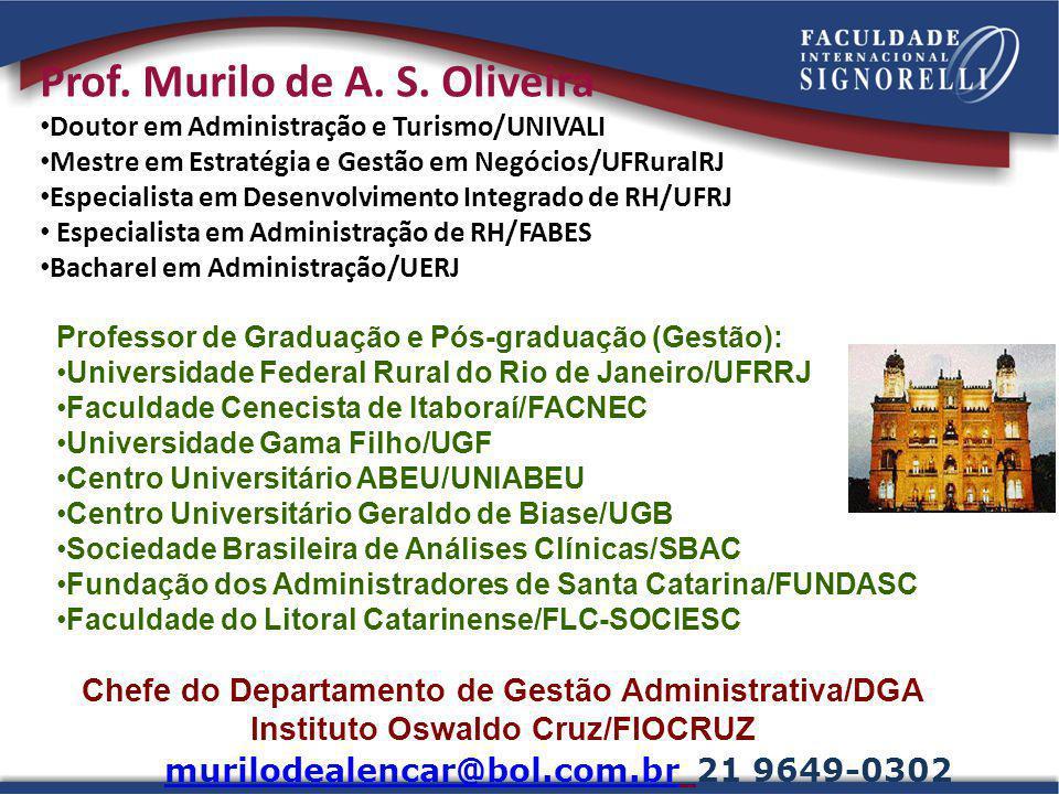 Prof. Murilo de A. S. Oliveira Doutor em Administração e Turismo/UNIVALI Mestre em Estratégia e Gestão em Negócios/UFRuralRJ Especialista em Desenvolv