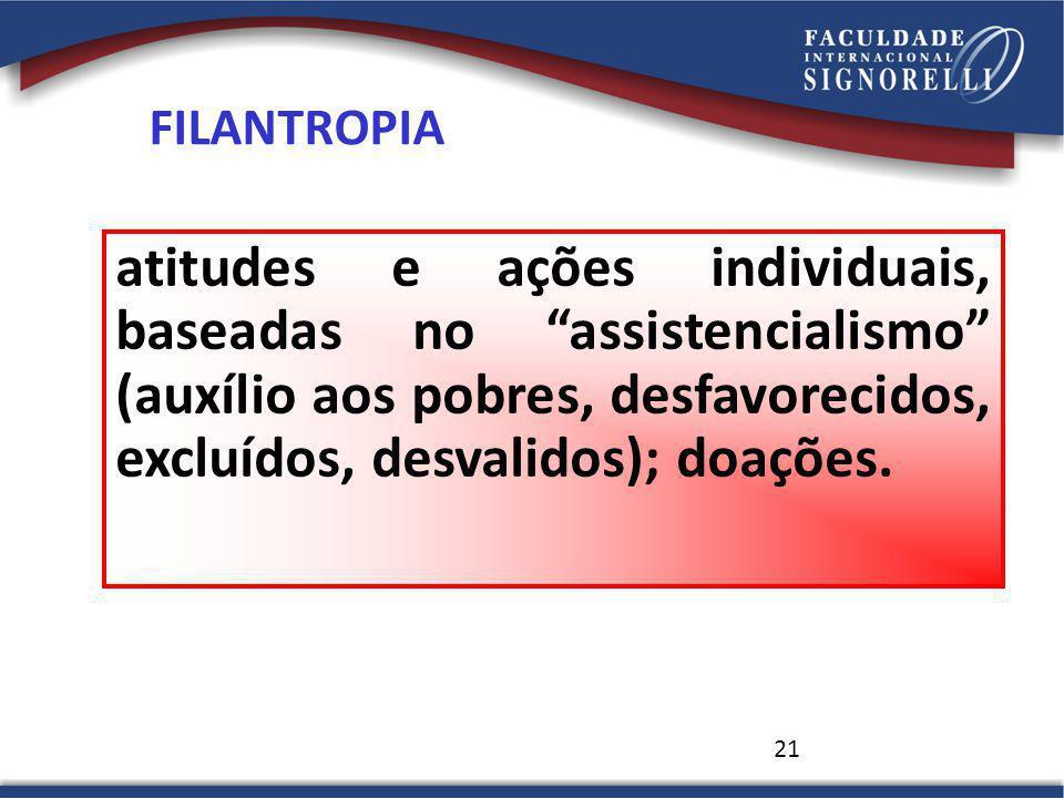 21 atitudes e ações individuais, baseadas no assistencialismo (auxílio aos pobres, desfavorecidos, excluídos, desvalidos); doações. FILANTROPIA