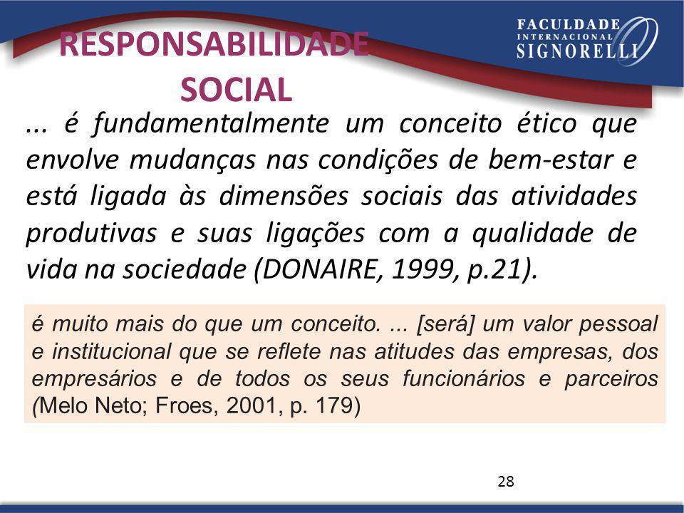 28 RESPONSABILIDADE SOCIAL... é fundamentalmente um conceito ético que envolve mudanças nas condições de bem-estar e está ligada às dimensões sociais