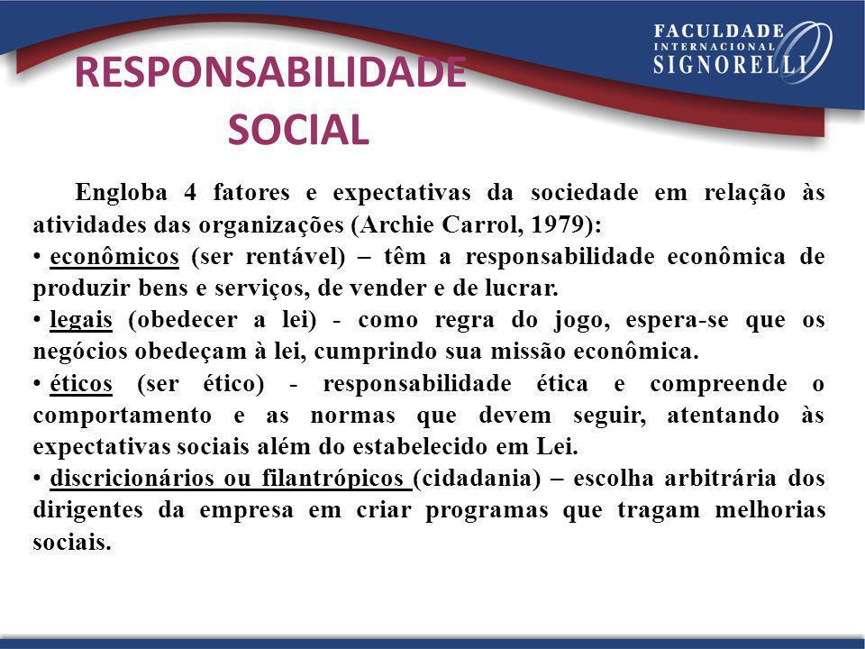Engloba 4 fatores e expectativas da sociedade em relação às atividades das organizações (Archie Carrol, 1979): econômicos (ser rentável) – têm a respo
