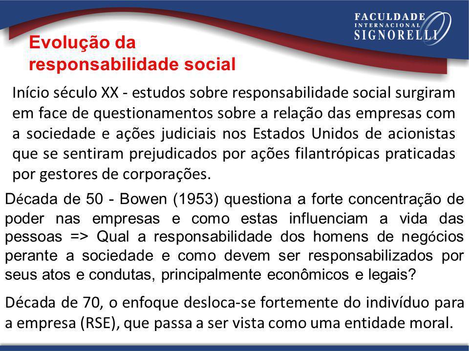 Evolução da responsabilidade social Início século XX - estudos sobre responsabilidade social surgiram em face de questionamentos sobre a relação das e