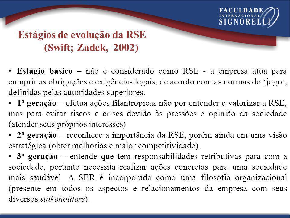 Estágio básico – não é considerado como RSE - a empresa atua para cumprir as obrigações e exigências legais, de acordo com as normas do jogo, definida