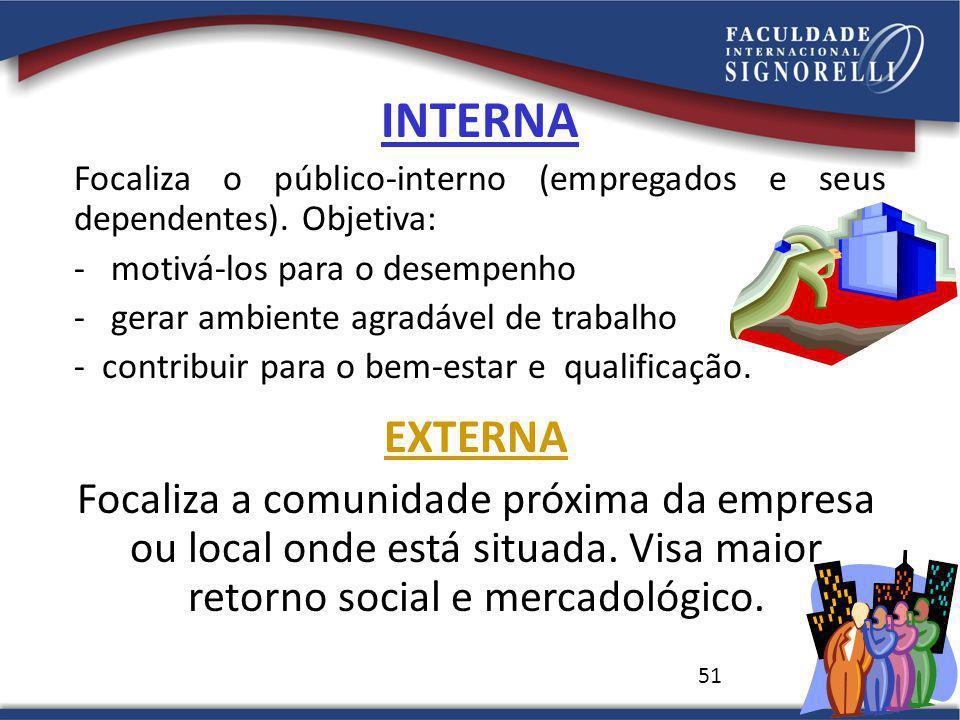 51 INTERNA Focaliza o público-interno (empregados e seus dependentes). Objetiva: - motivá-los para o desempenho - gerar ambiente agradável de trabalho