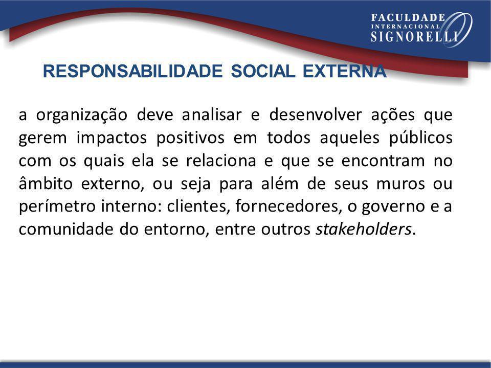RESPONSABILIDADE SOCIAL EXTERNA a organização deve analisar e desenvolver ações que gerem impactos positivos em todos aqueles públicos com os quais el