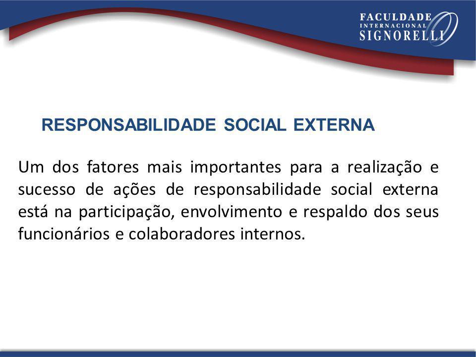 RESPONSABILIDADE SOCIAL EXTERNA Um dos fatores mais importantes para a realização e sucesso de ações de responsabilidade social externa está na partic