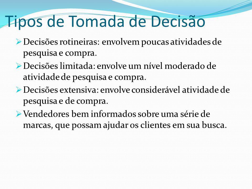Tipos de Tomada de Decisão Decisões rotineiras: envolvem poucas atividades de pesquisa e compra.