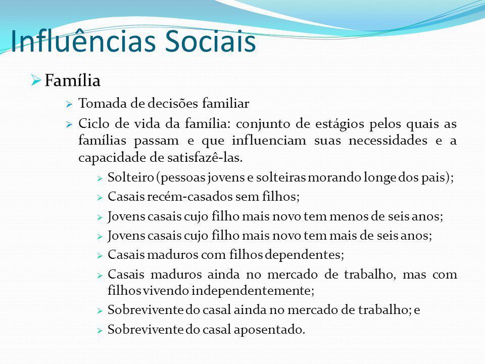 Influências Sociais Família Tomada de decisões familiar Ciclo de vida da família: conjunto de estágios pelos quais as famílias passam e que influenciam suas necessidades e a capacidade de satisfazê-las.