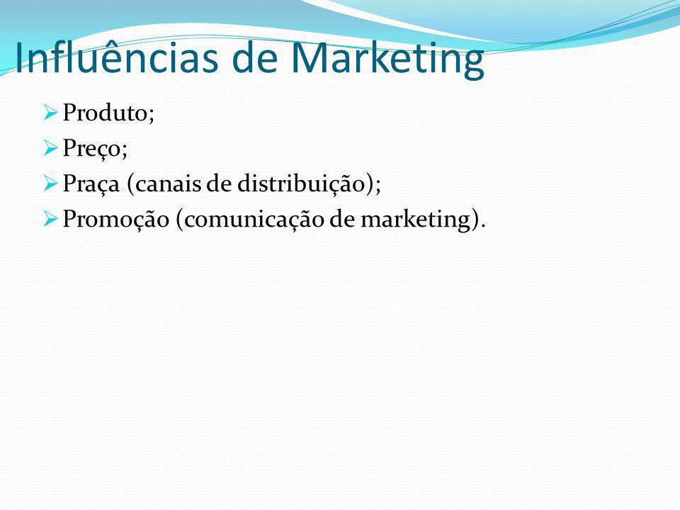 Influências de Marketing Produto; Preço; Praça (canais de distribuição); Promoção (comunicação de marketing).