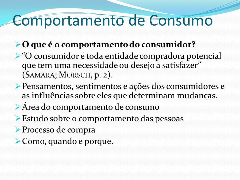 Comportamento de Consumo O que é o comportamento do consumidor.