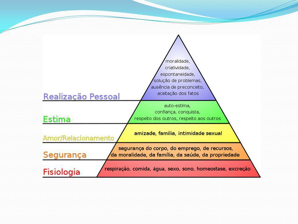 Influências Sociais Grupos de referência: pessoas que influenciam os pensamentos, sentimentos e comportamentos de um consumidor.