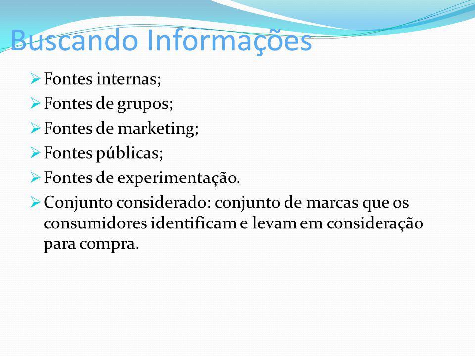 Buscando Informações Fontes internas; Fontes de grupos; Fontes de marketing; Fontes públicas; Fontes de experimentação.