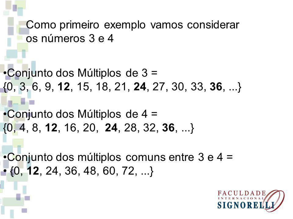 Como primeiro exemplo vamos considerar os números 3 e 4 Conjunto dos Múltiplos de 3 = {0, 3, 6, 9, 12, 15, 18, 21, 24, 27, 30, 33, 36,...} Conjunto dos Múltiplos de 4 = {0, 4, 8, 12, 16, 20, 24, 28, 32, 36,...} Conjunto dos múltiplos comuns entre 3 e 4 = {0, 12, 24, 36, 48, 60, 72,...}