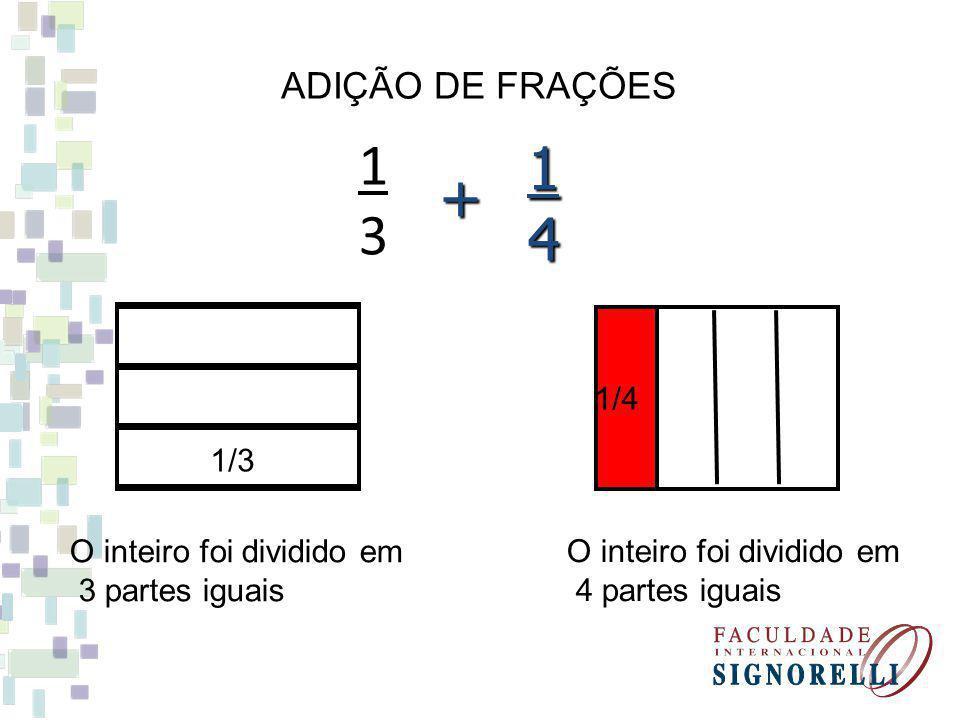 1313 14141414 + ADIÇÃO DE FRAÇÕES O inteiro foi dividido em 3 partes iguais 1/3 O inteiro foi dividido em 4 partes iguais 1/4