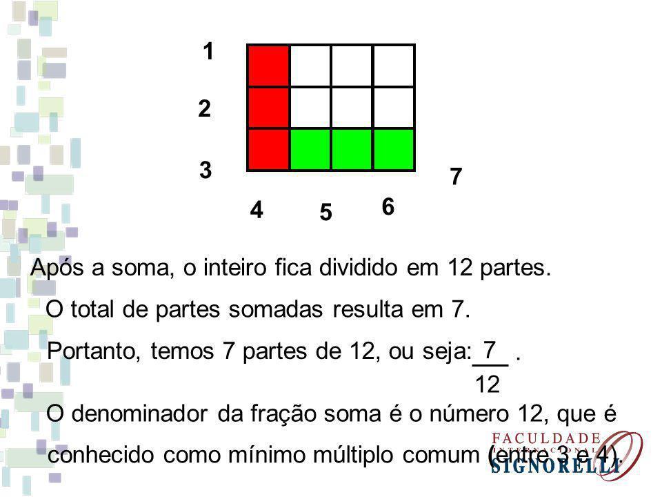 Após a soma, o inteiro fica dividido em 12 partes.