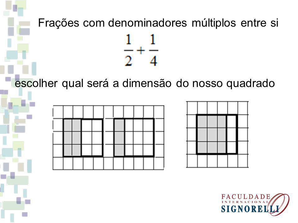 Frações com denominadores múltiplos entre si escolher qual será a dimensão do nosso quadrado