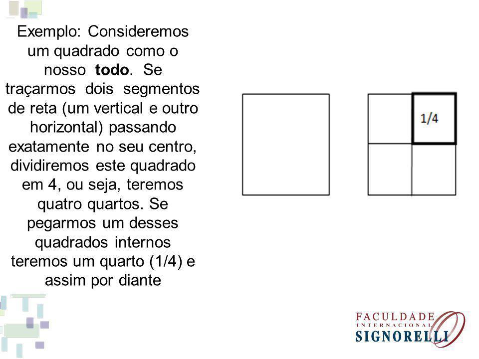 Exemplo: Consideremos um quadrado como o nosso todo.