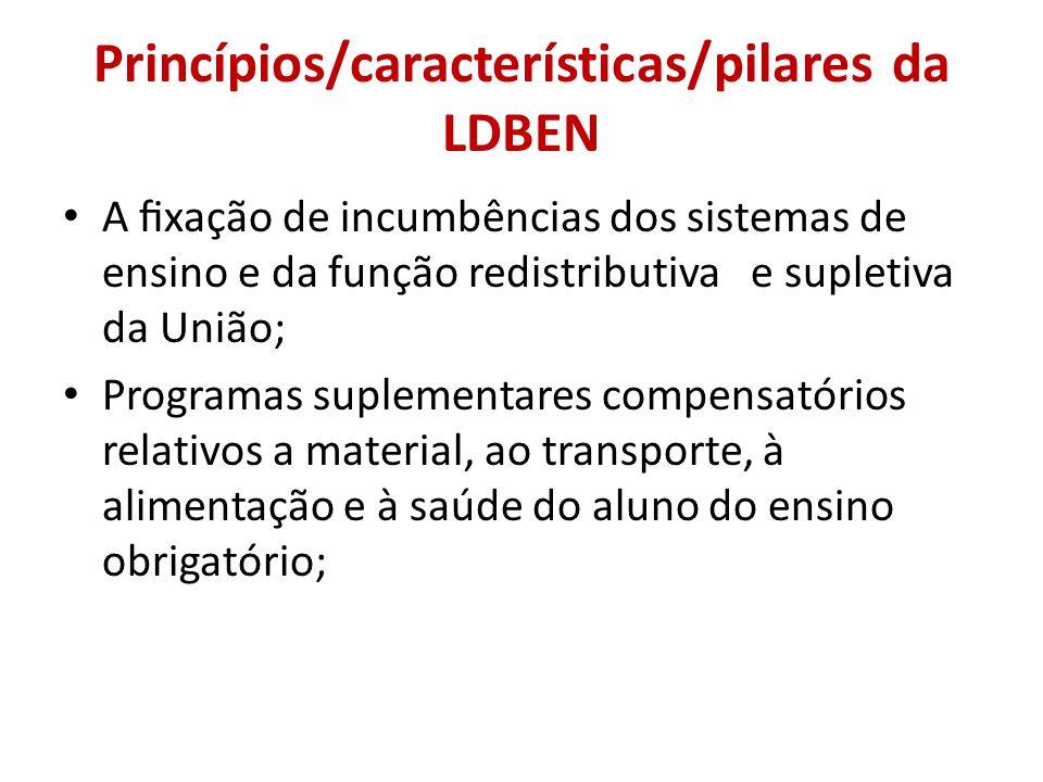 Princípios/características/pilares da LDBEN A xação de incumbências dos sistemas de ensino e da função redistributiva e supletiva da União; Programas
