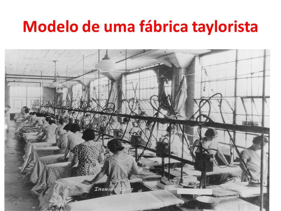 Modelo de uma fábrica taylorista