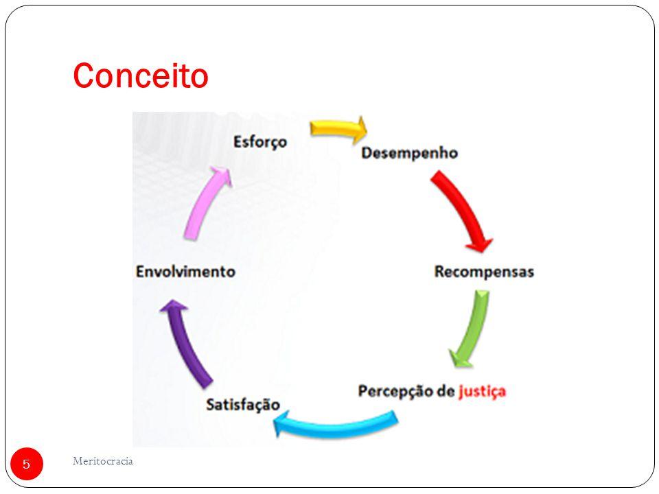 Conceito Meritocracia 5