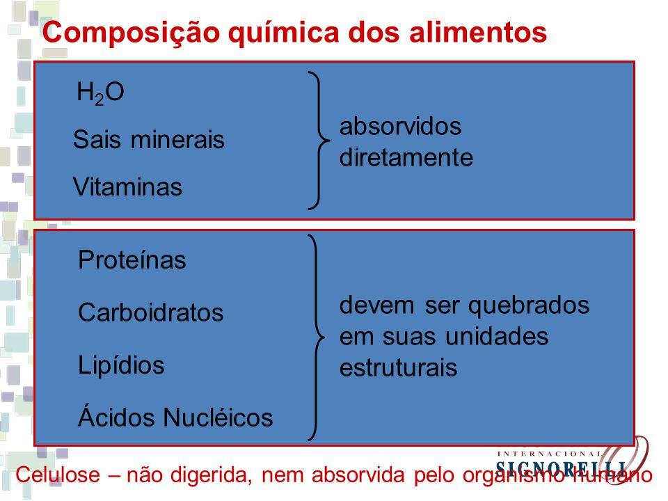 Composição química dos alimentos H2OH2O Sais minerais Vitaminas absorvidos diretamente Proteínas Carboidratos Lipídios Ácidos Nucléicos devem ser quebrados em suas unidades estruturais Celulose – não digerida, nem absorvida pelo organismo humano