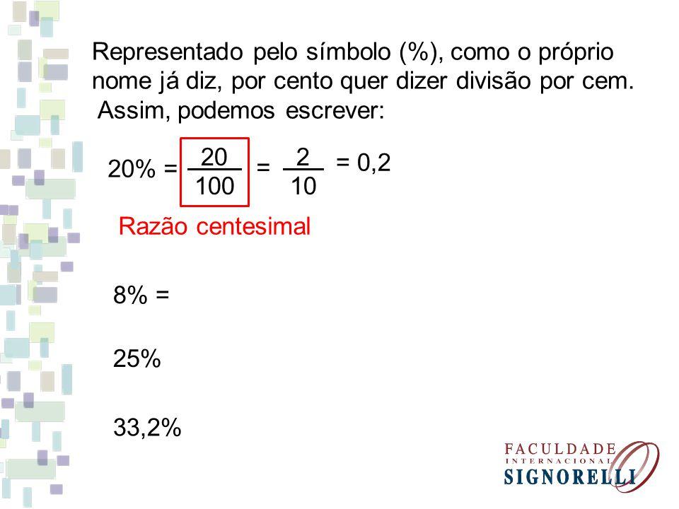 Representado pelo símbolo (%), como o próprio nome já diz, por cento quer dizer divisão por cem. Assim, podemos escrever: 8% = 20% = = 0,2 25% 33,2% 2
