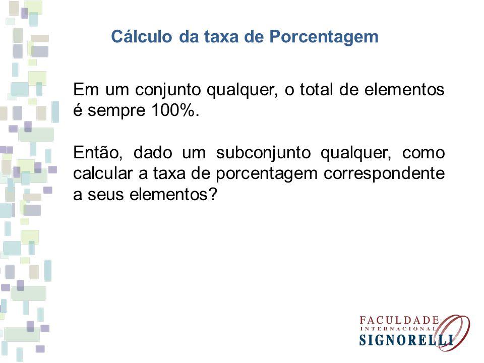 Cálculo da taxa de Porcentagem Em um conjunto qualquer, o total de elementos é sempre 100%. Então, dado um subconjunto qualquer, como calcular a taxa