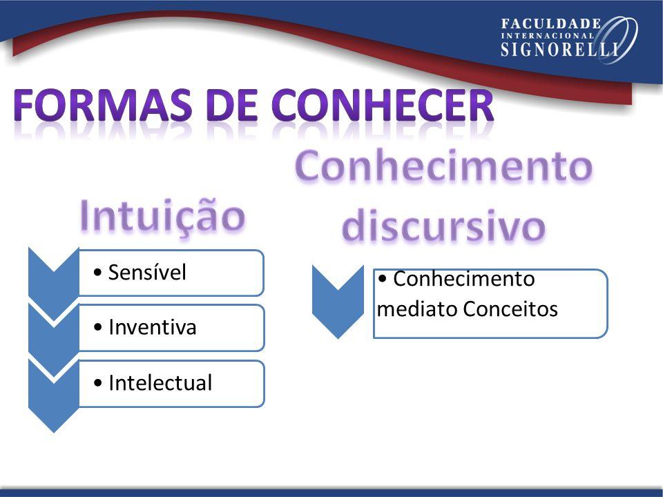 SensívelInventivaIntelectual Conhecimento mediato Conceitos