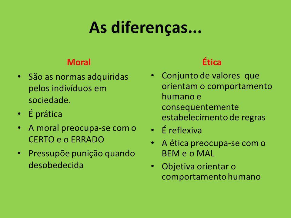 As diferenças... Moral São as normas adquiridas pelos indivíduos em sociedade. É prática A moral preocupa-se com o CERTO e o ERRADO Pressupõe punição