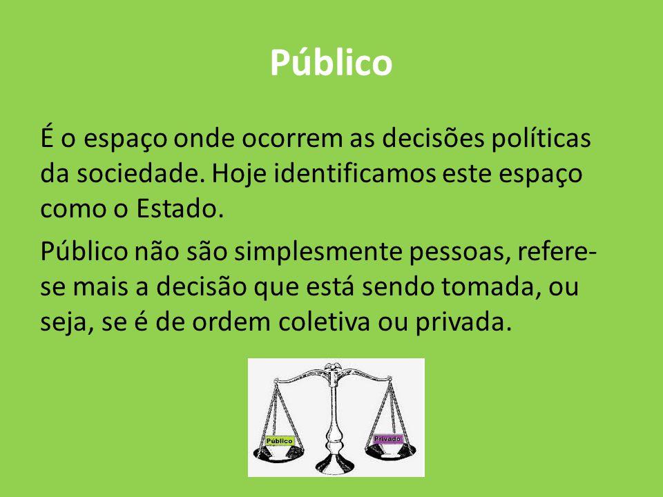 Público É o espaço onde ocorrem as decisões políticas da sociedade. Hoje identificamos este espaço como o Estado. Público não são simplesmente pessoas