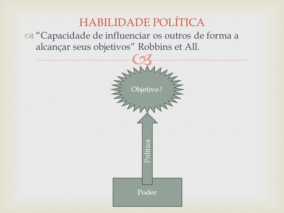 Capacidade de influenciar os outros de forma a alcançar seus objetivos Robbins et All. HABILIDADE POLÍTICA Poder Política Objetivo !
