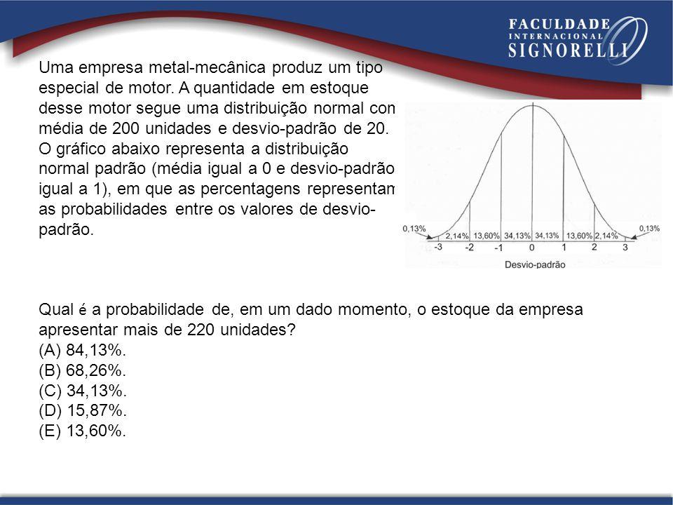Uma empresa metal-mecânica produz um tipo especial de motor. A quantidade em estoque desse motor segue uma distribuição normal com média de 200 unidad