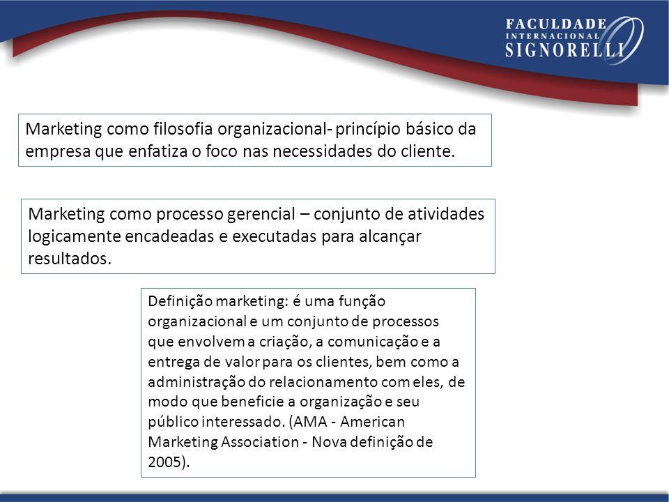 Levitt (1990) define marketing como processo de atrair e manter clientes.