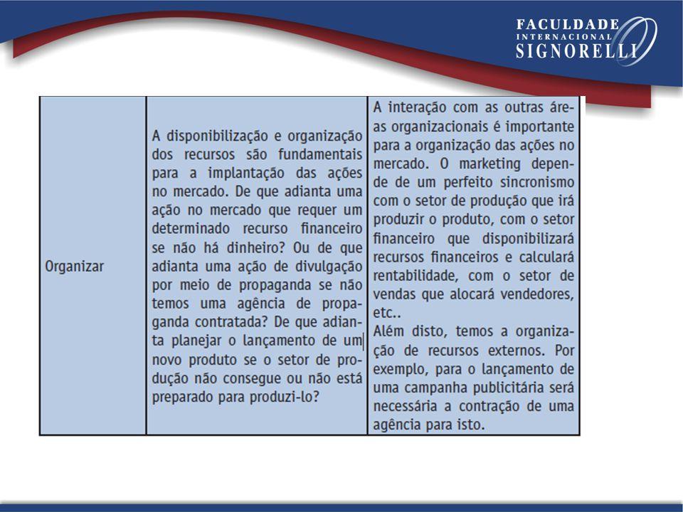 O marketing pode ser compreendi do também como uma orientação da administraç ão, ou seja, uma forma como a organização vai conduzir as suas ações para com o mercado.