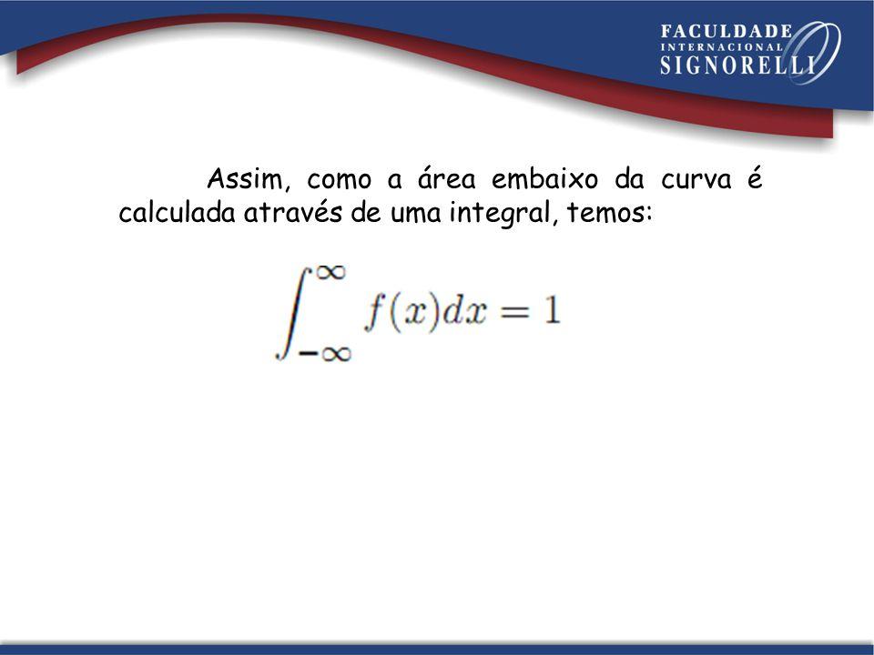 Assim, como a área embaixo da curva é calculada através de uma integral, temos: