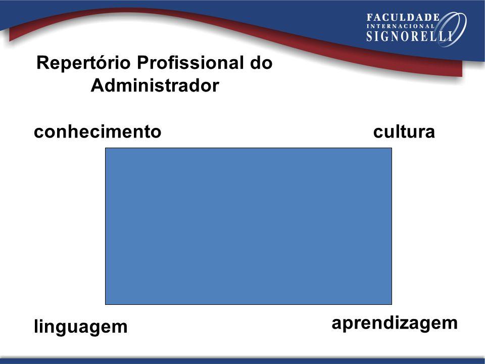 conhecimento cultura linguagem aprendizagem Repertório Profissional do Administrador