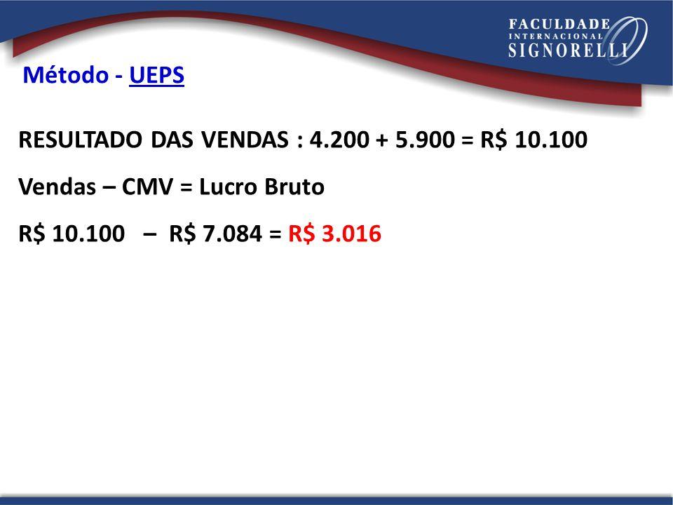 RESULTADO DAS VENDAS : 4.200 + 5.900 = R$ 10.100 Vendas – CMV = Lucro Bruto R$ 10.100 – R$ 7.084 = R$ 3.016 Método - UEPS