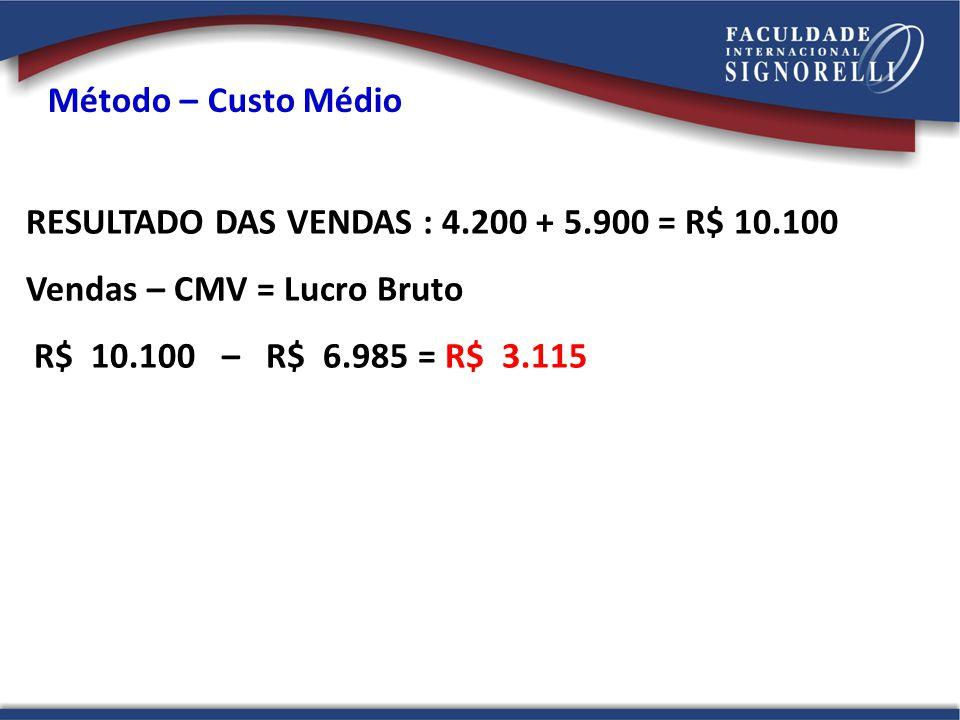 Método – Custo Médio RESULTADO DAS VENDAS : 4.200 + 5.900 = R$ 10.100 Vendas – CMV = Lucro Bruto R$ 10.100 – R$ 6.985 = R$ 3.115