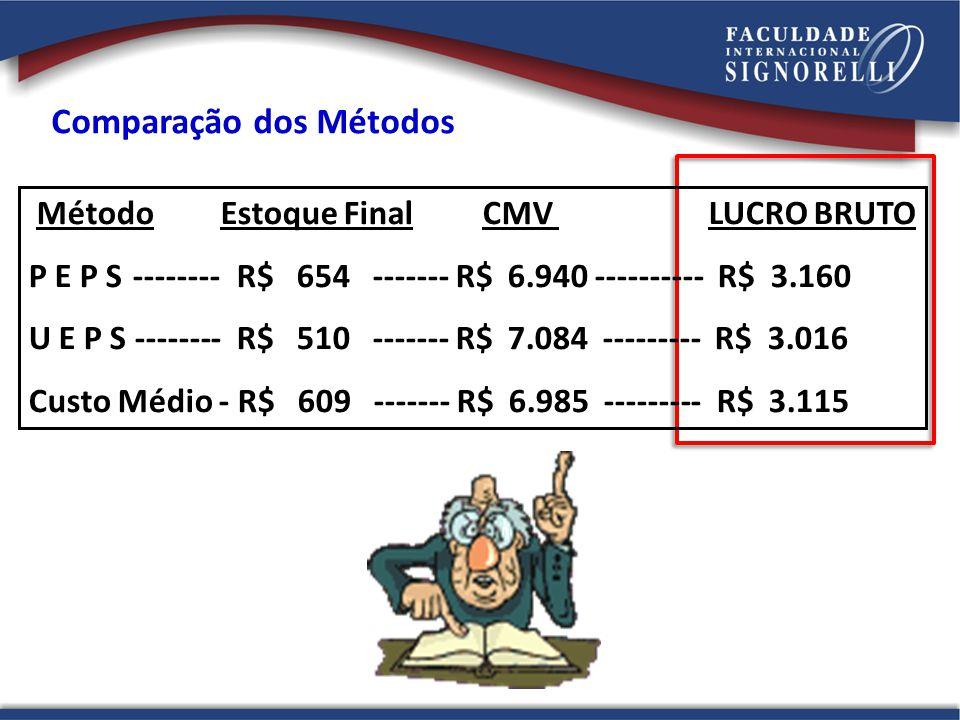 Método Estoque Final CMV LUCRO BRUTO P E P S -------- R$ 654 ------- R$ 6.940 ---------- R$ 3.160 U E P S -------- R$ 510 ------- R$ 7.084 --------- R