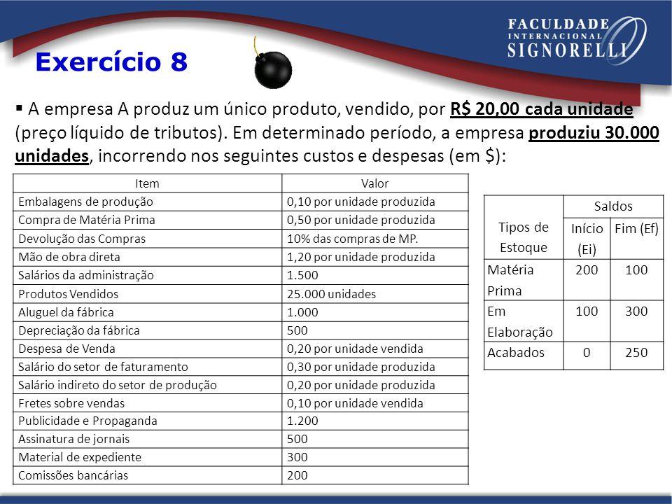 A empresa A produz um único produto, vendido, por R$ 20,00 cada unidade (preço líquido de tributos). Em determinado período, a empresa produziu 30.000