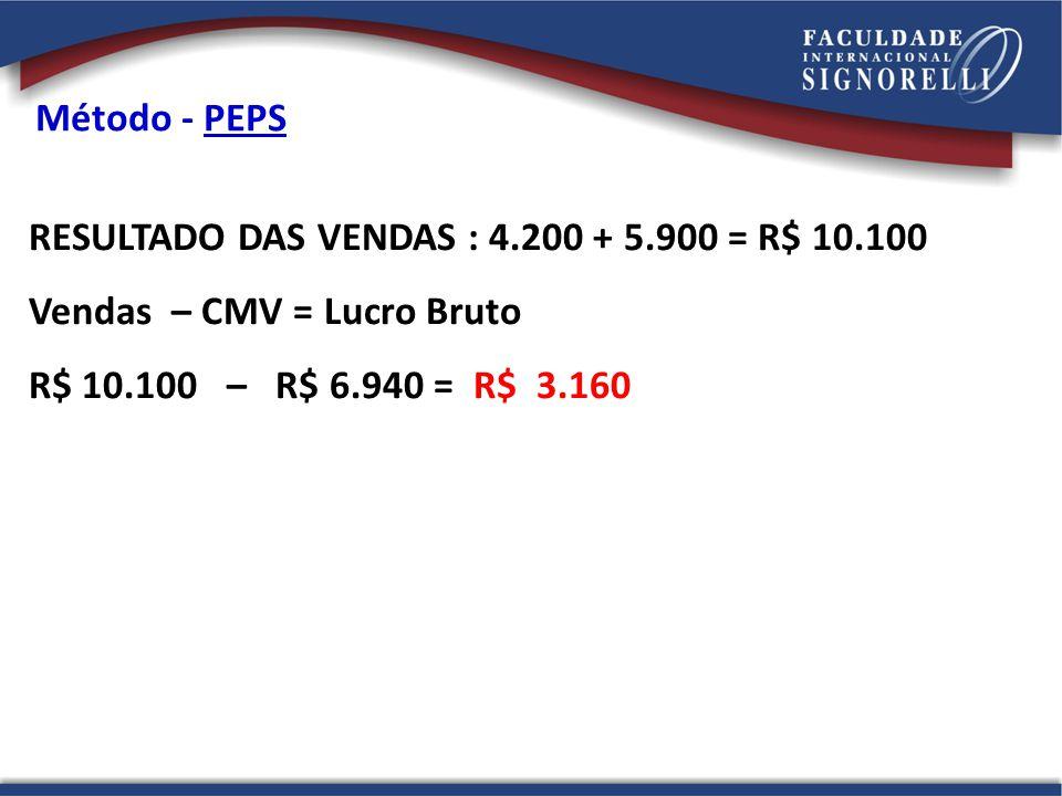 Método - PEPS RESULTADO DAS VENDAS : 4.200 + 5.900 = R$ 10.100 Vendas – CMV = Lucro Bruto R$ 10.100 – R$ 6.940 = R$ 3.160