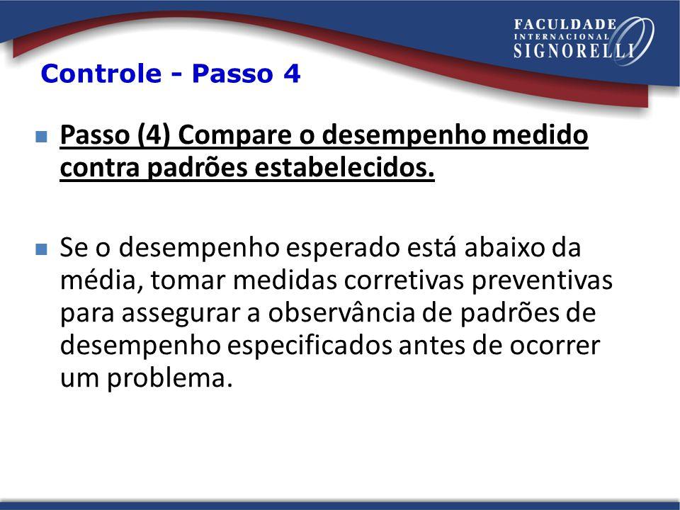 Passo (4) Compare o desempenho medido contra padrões estabelecidos. Se o desempenho esperado está abaixo da média, tomar medidas corretivas preventiva